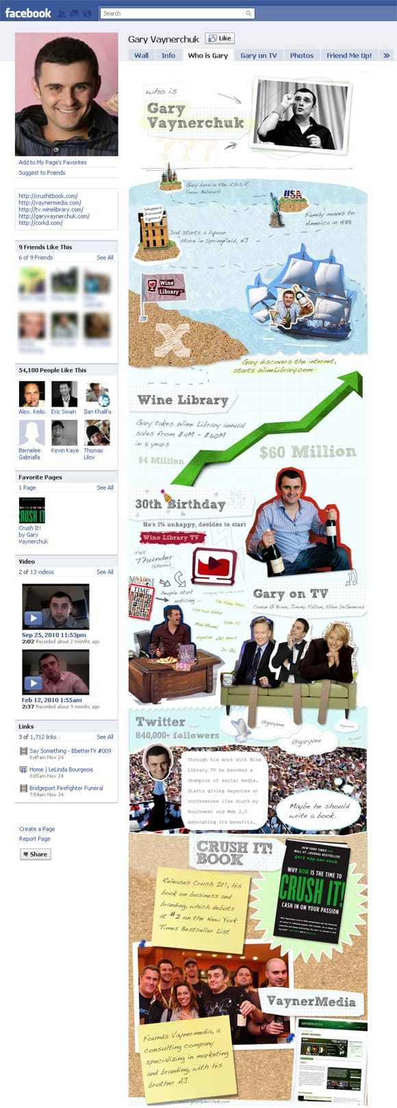 03 Gary Vaynerchuk 22 Inspiring Examples of Facebook Page Designs