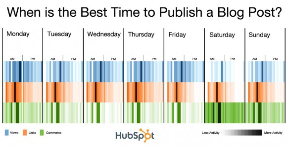 day_hour_infographic_big