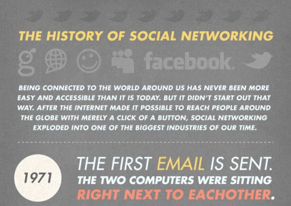 03-history-of-social-networking