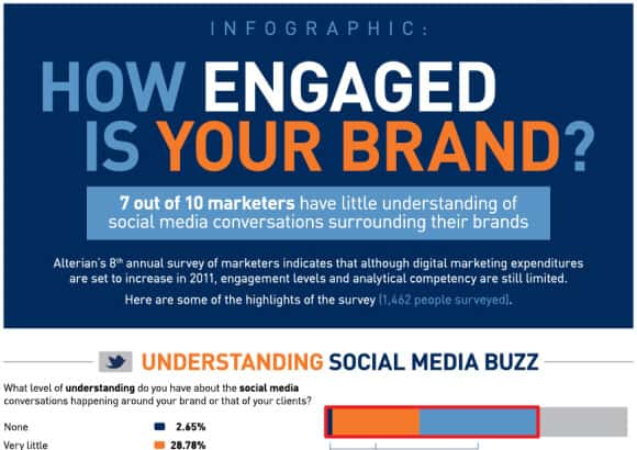 05-How-Engaged-is-Your-Brand