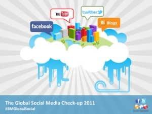 social media study 2011
