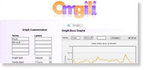 omgili 69 Free Social Media Monitoring Tools [UPDATE 2013]