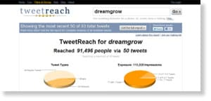 tweetreach 54 Free Social Media Monitoring Tools [Update2012]