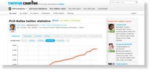 twittercounter 54 Free Social Media Monitoring Tools [Update2012]