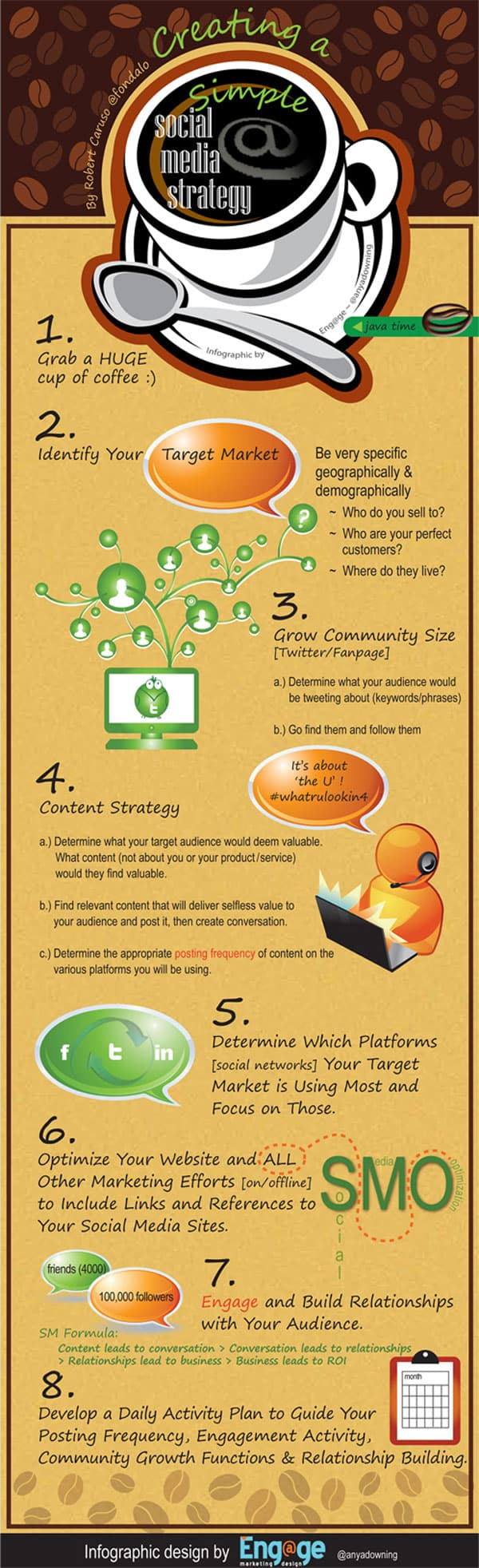 simple social media strategy infographic 9 Social Media Infographics You Must See
