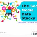 Social-Media-Charts-Graphs-2012
