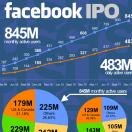 Facebook S-1 IPO header