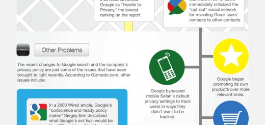 Trust-Google-800