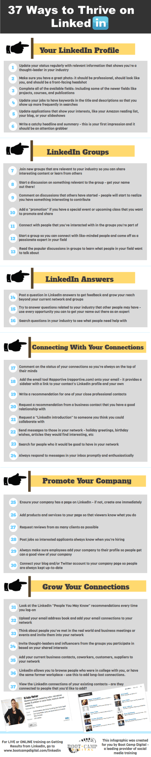 LinkedIn Infographic by Boot Camp Digital 520x2600 37 Ways To Thrive On Linkedin [INFOGRAPHIC]