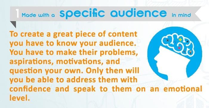 audience for content