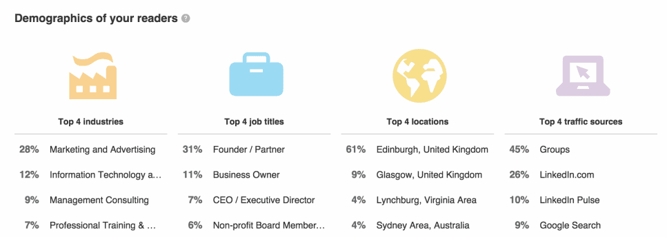 Linkedin-analytics-demographics