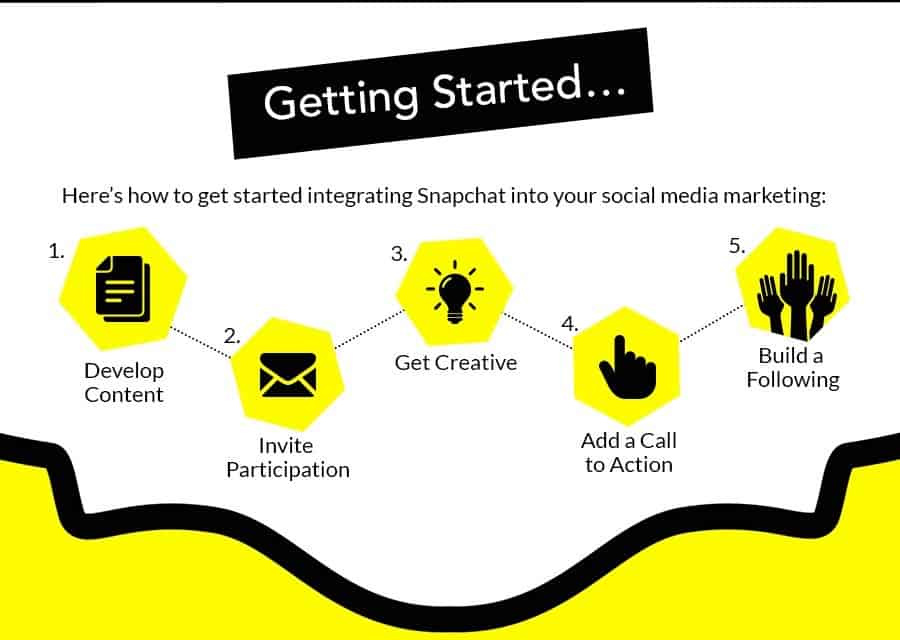 snapchat-infographic-getting-started-integrating