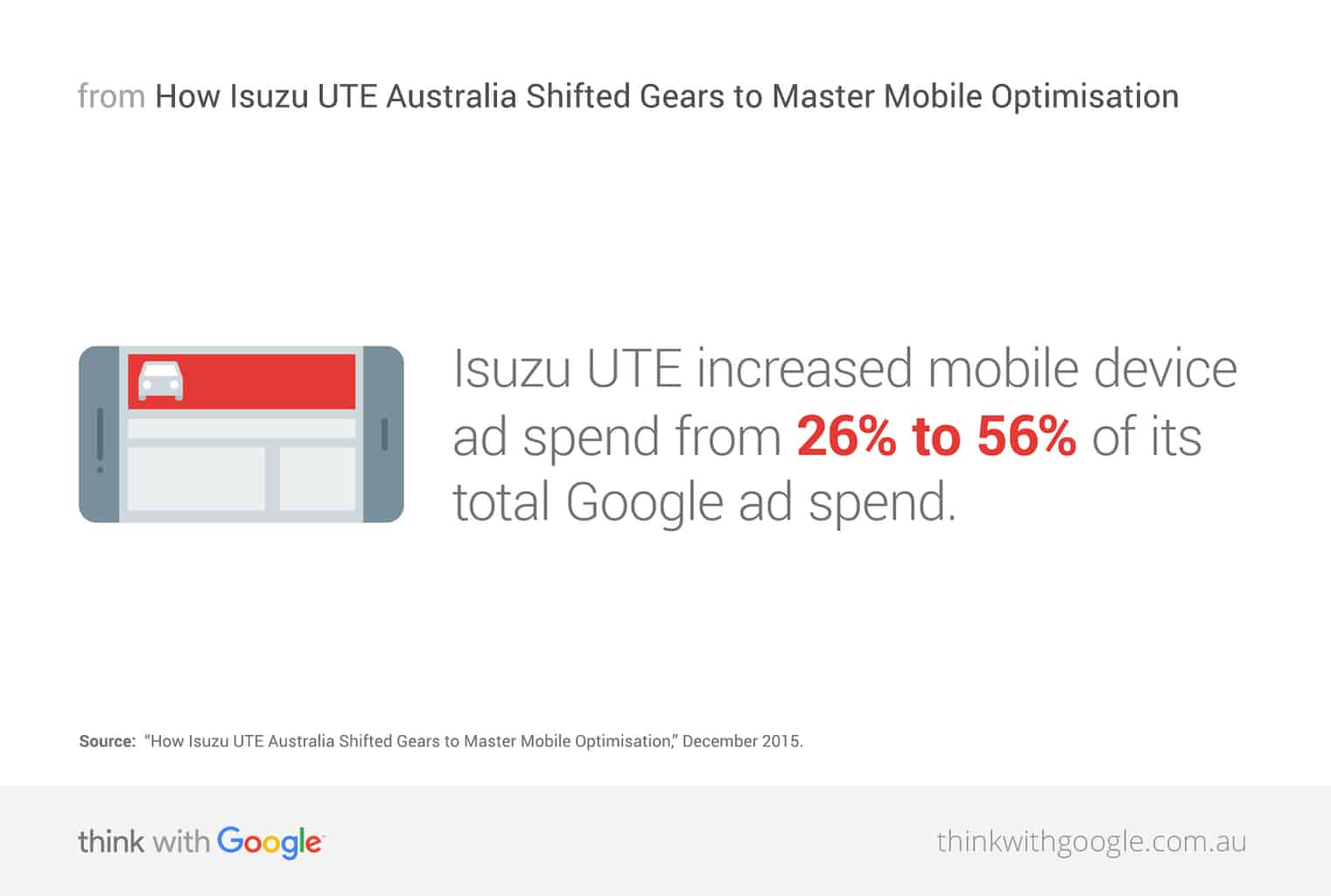 isuzu-mobile-optimisation