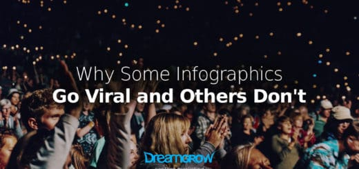 infographics-go-viral