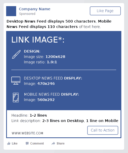 facebook-cheat-sheet-lead-generation