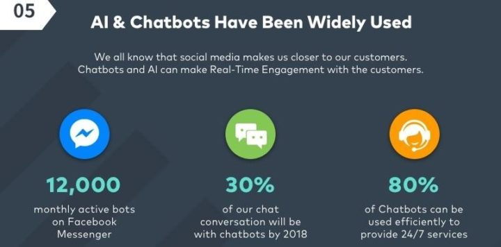social media marketing trends chatbots