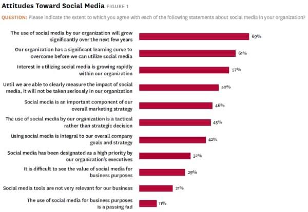 social-media-survey-1