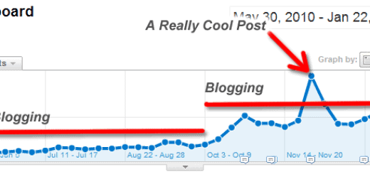 Why businesses need to blog