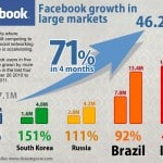 facebook-growth