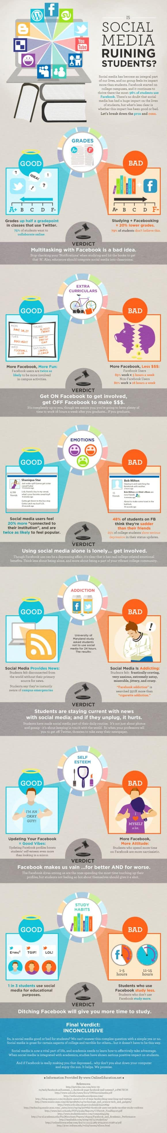 Social Media and Students small Is Social Media Ruining Students? [Infographic]