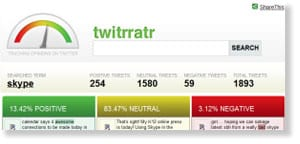 twitrratr 54 Free Social Media Monitoring Tools [Update2012]