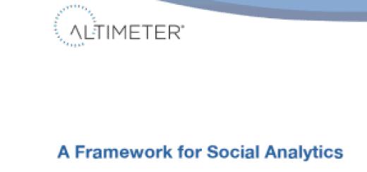Social analytics framework