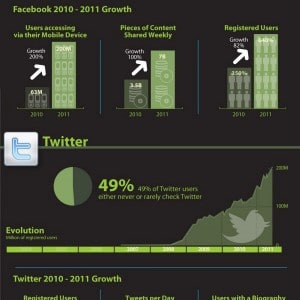 growth of social media infographic