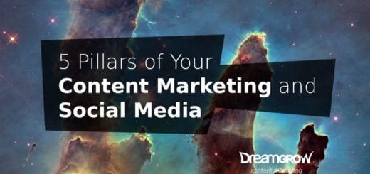 5 pillars of social media and content marketing