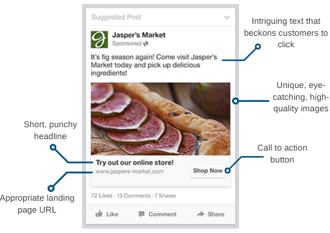 facebook ad elements