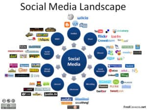 Where to look for help with Social Media Marketing