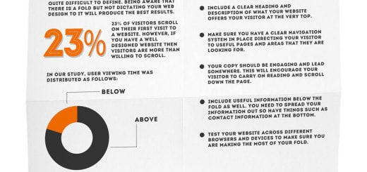 Above the Fold Puzzle – What You Should Not Take For Granted [INFOGRAPHIC]