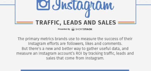 how to measure instagram traffic leads sales