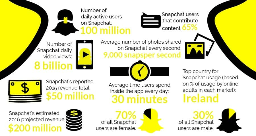 snapchat-infographic-stats