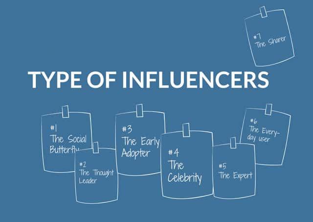 influencers types social media growth tactics