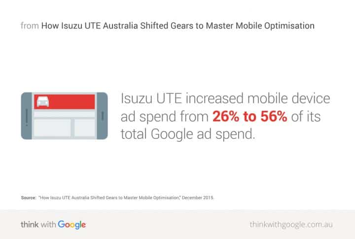 isuzu mobile optimization