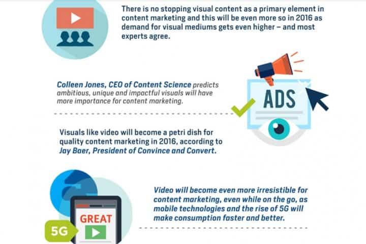 visual content video