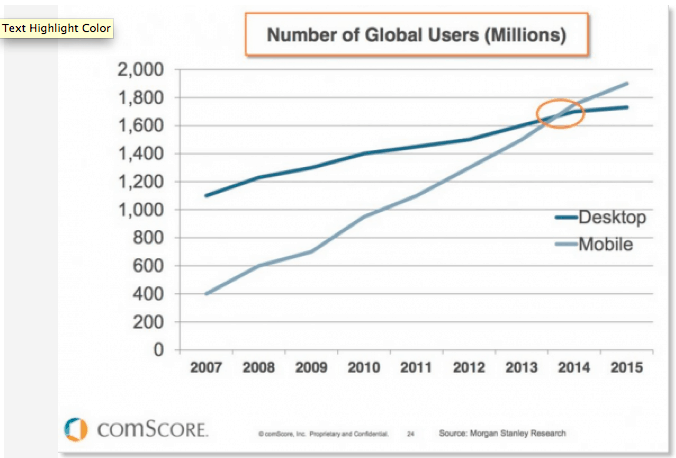 mobile-desktop-users