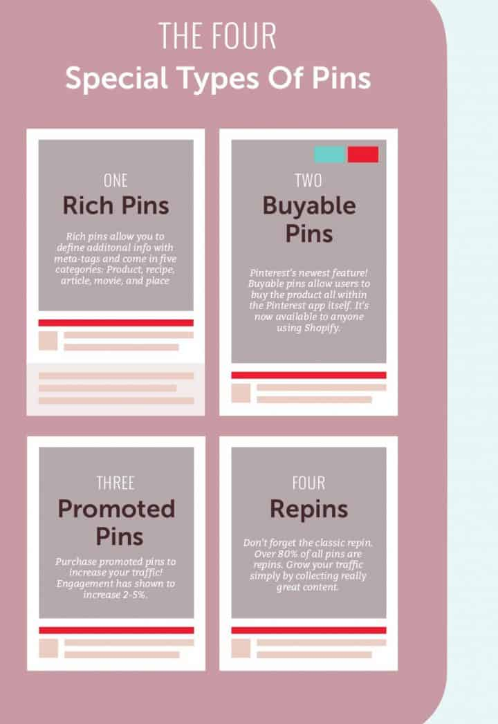 pinterest marketing infographic 5