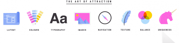 visual content style