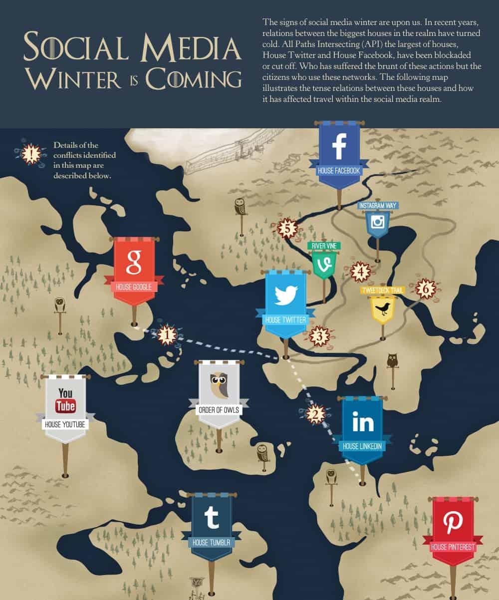 hootsuite-game-of-thrones-social-media