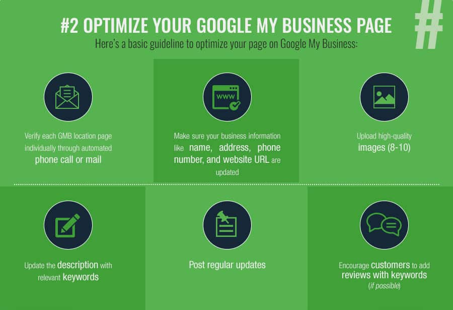 optimize google business page