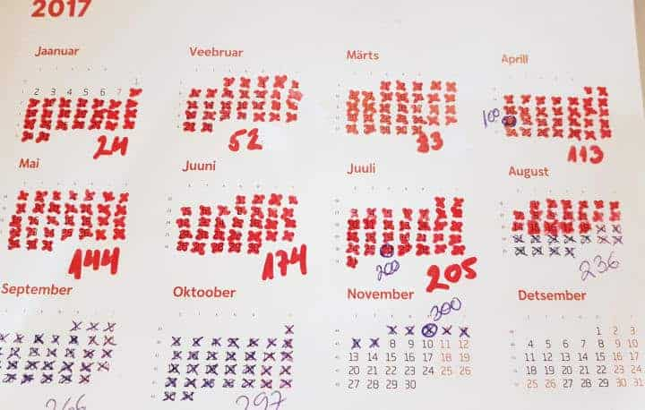 daily writing habit 300 days