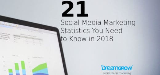social media marketing statsistics