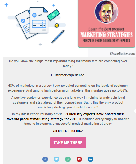 content promotion email newsletter