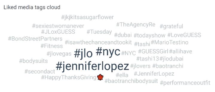 instagram account hashtags