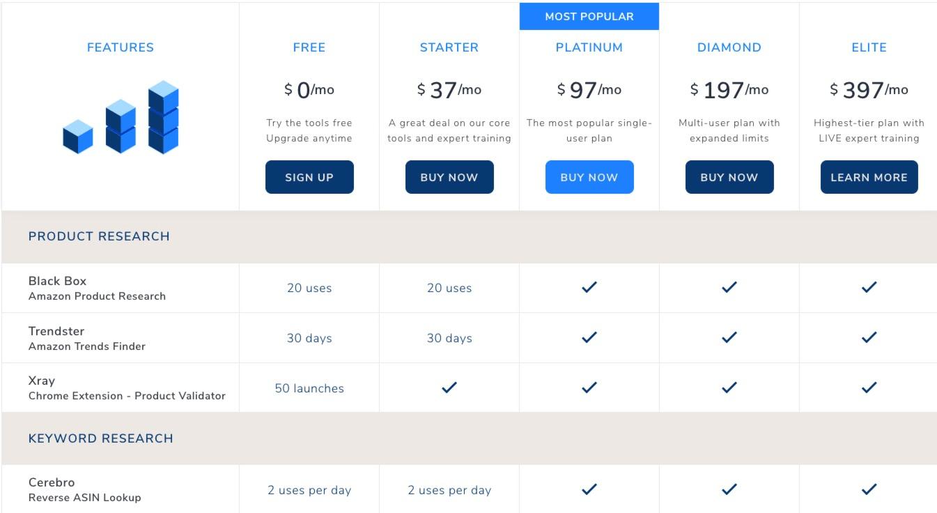 helium 10 updated pricing comparison