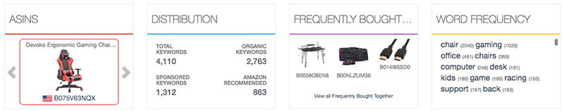 product data from cerebro