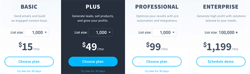 getresponse pricing plans