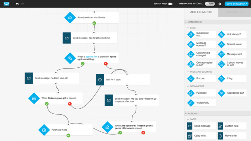 marketing automation visual builder