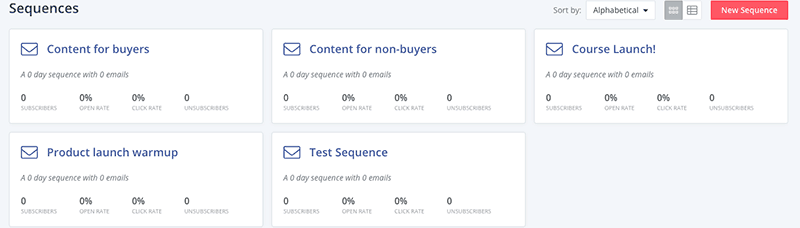 convertkit sequences and a:b testing